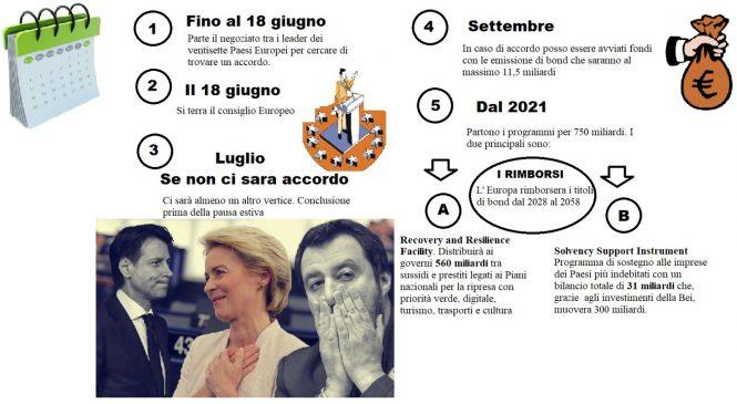 Un piano per le prossime generazioni dell'Unione Europea